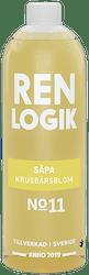 Ren Logik Skursåpa